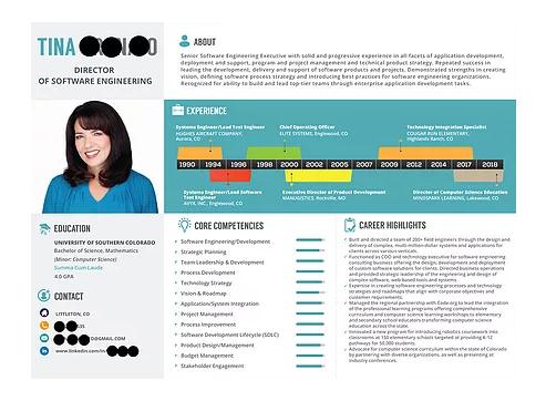 infographic-choose